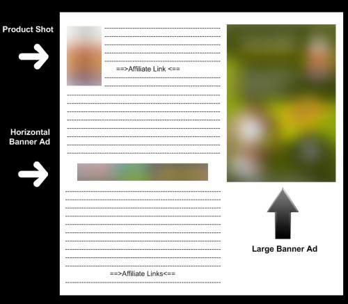 affiliate-marketing-sites